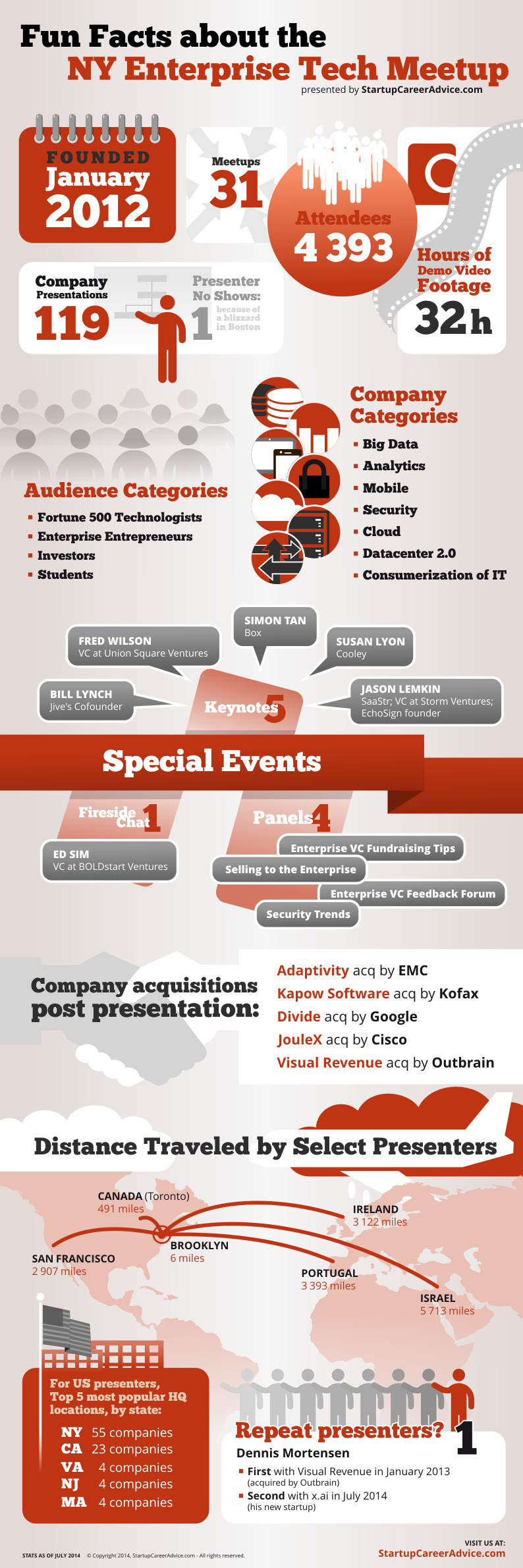 NYETM Infographic